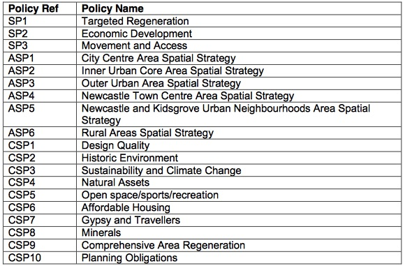 Core Strategy Policies List